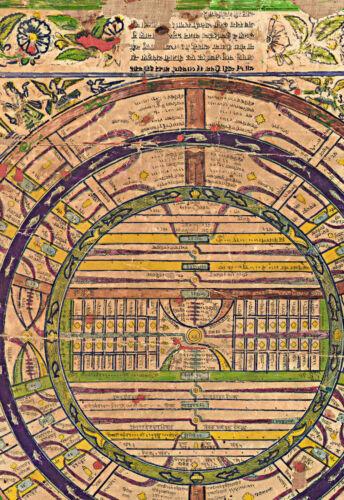 1850 Jain Cosmological Map of the World and Universe Jambudvipa Jainism Print
