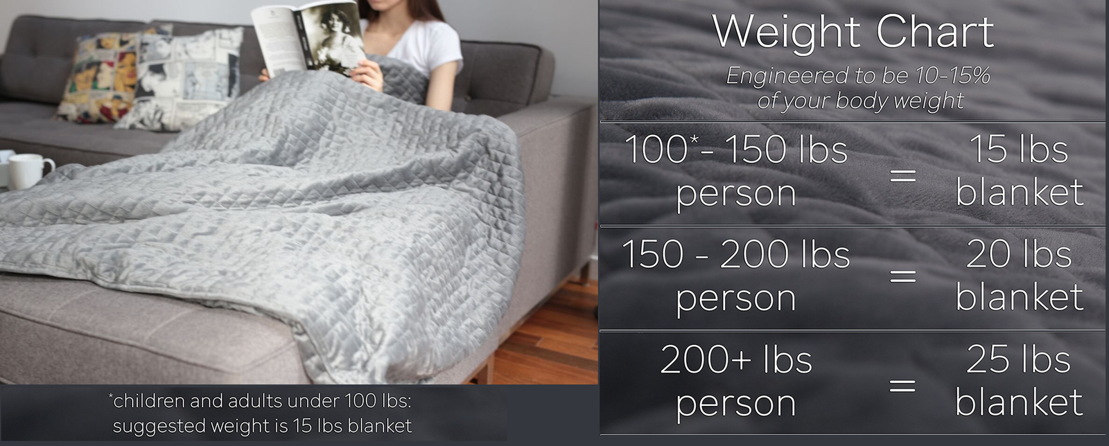 48x72  Weighted Blanket - Sleeping Issues, Stress, Anxiety, Insomnia 15 to 25Lbs