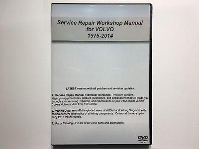 For Volvo 2001-2014 S60 Service Repair Workshop Manual