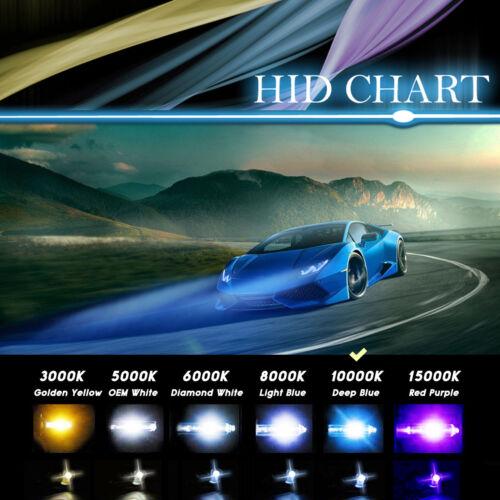 55W Xenon HID Light Conversion KIT Bulbs Ballast H1 H3 H4 H7 H11 H13 9004 9007