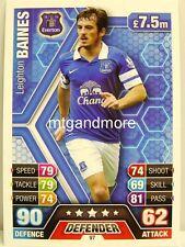 Match Attax 2013/14 Premier League - #097 Leighton Baines - Everton