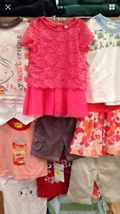 lot-revendeur-palette-Complete-De-10-Textiles-Baby-Enfants-Neuf