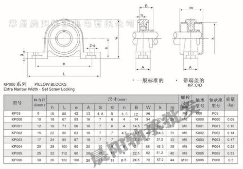 2PCS KP005 25mm Bore Diameter Ball Bearing Pillow Block Free Shipping
