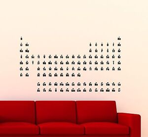 Image Is Loading Periodic Table Elements Wall Decal Chemistry Vinyl Sticker