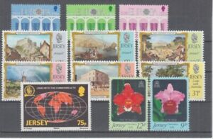 Jersey-4-Expenditure-From-1984-MNH