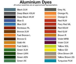 Anodising dyes for aluminium paint protect aluminium dye image is loading anodising dyes for aluminium paint protect aluminium dye solutioingenieria Choice Image