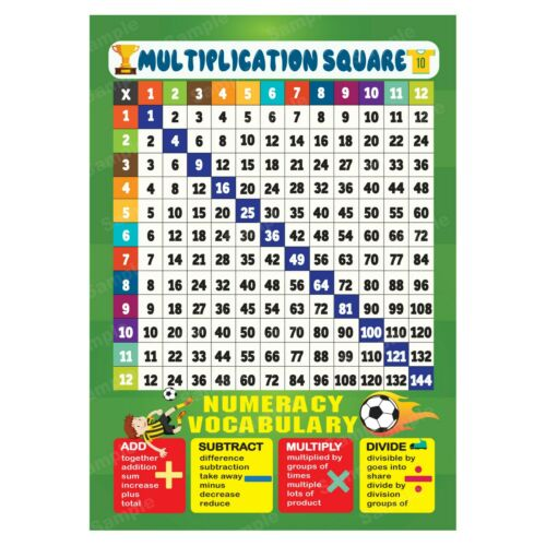Football Multiplication Square Poster Kids Educational Wall Chart Times Table