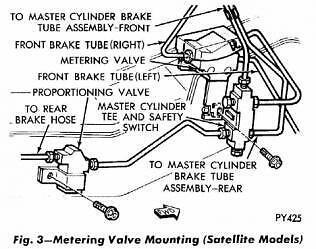 Mopar Disc Brake Proportioning Valve /& Metering Valve for Disc Drum