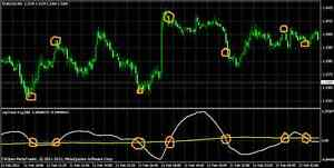 Is there a pdt rule for forex