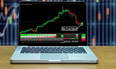 Forex most profitable strategy 2020