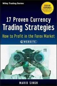 Proven profitable forex trading strategies