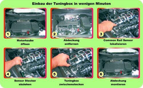 Chiptuningbox passend für Opel Mokka 1.7 CDTi  130 PS Serie