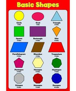 2D Shapes Childrens Basic Learn Wall Chart Educational