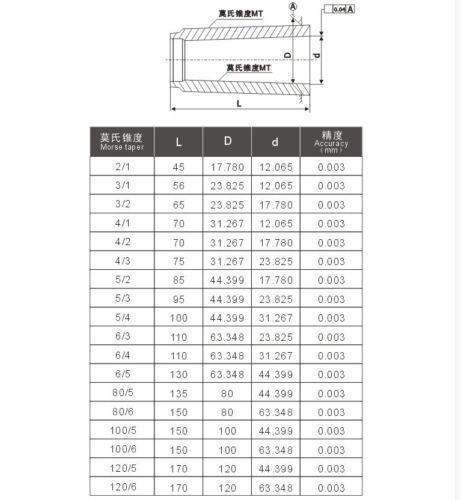 BOURNS 51AAD-B28-E15 POTENTIOMETER 10k ohm 10/% 1//2W mechanICal turn 6.35 Qty-4
