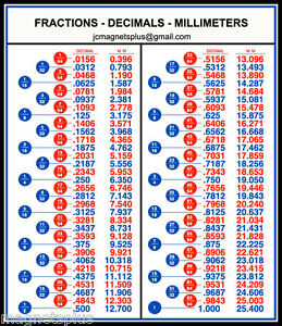 FRACTIONS-DECIMALS-MILLIMETERS-CONVERSION-CHART-TOOL-BOX-WORKSHOP ...