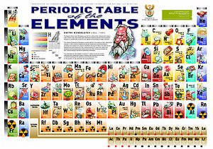 Periodic table of the elements ptte02 a3 poster print buy 2 get 1 image is loading periodic table of the elements ptte02 a3 poster urtaz Choice Image