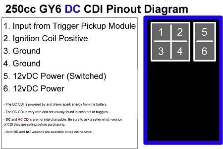DC Electric Start 6 Pin CDI 125cc 150cc 200cc 250cc Go Kart Quad ATV Scooter