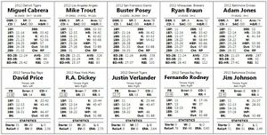Details About Statis Pro Baseball Cards Pdf Format Any Mlb Season