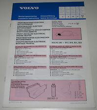 Einbauanleitung Volvo 240 Einbau frontmontierter elektrischer Motorwärmer B17
