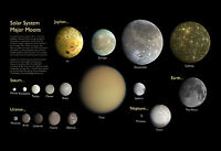 A3 Poster - Solar System (Picture Print Art Space Universe Galaxy Earth Moon)