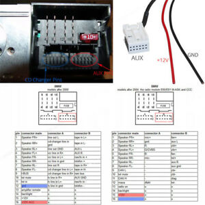 Car Bluetooth Radio Stereo AUX Adapter Receiver Filter For BMW E60 E61 E62  MINI   eBayeBay