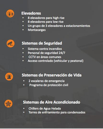 Renta de Oficinas Comerciales Punta Santa Fe (m2o14)