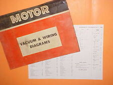 1967 1968 1969 1970 1971 OLDSMOBILE CUTLASS S SUPREME 442 VACUUM+WIRING DIAGRAMS