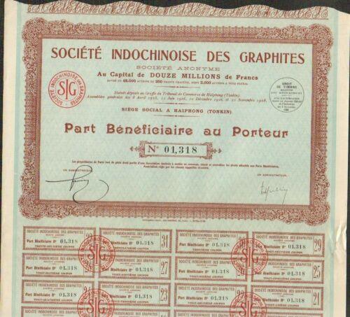 Société Indochinoise des Graphites U INDOCHINE