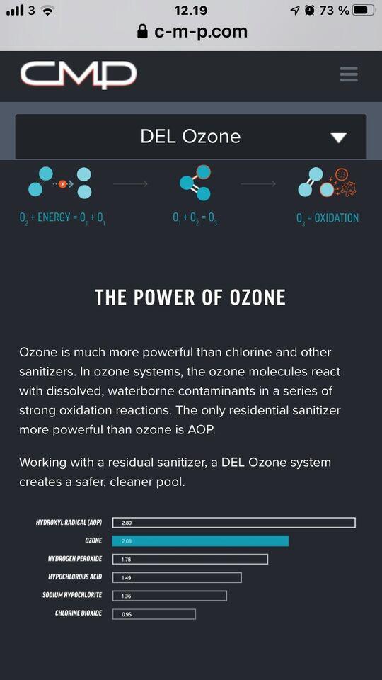 Tilbehør til spabad, Del ozon generator