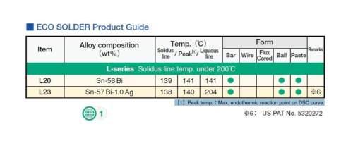 Sn42Bi58 //L23 1PCS-NET.50g-138℃//139℃-SMIC Low Melt Lead Free Solder paste-L20