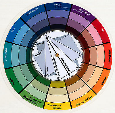 Pocket Color Wheel DeLuxe, 8cm, Artist Paint Mixing Guide, Stylist Tool