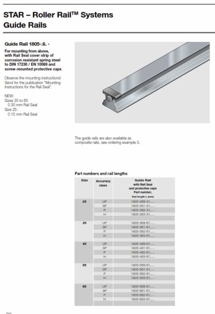STAR / REXROTH 1805-462-61 LINEAR ROLLER GUIDE RAIL x 1290mm