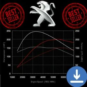 Peugeot   ECU Map Tuning Files   Stage 1 + Stage 2   Remap Files