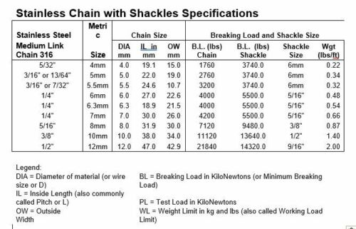 """Stainless Steel 316 Anchor Chain 6mm or 1//4/"""" by 15/' long with quality shackles"""
