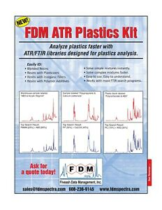 Raman-Libraries-for-Plastics-Analysis