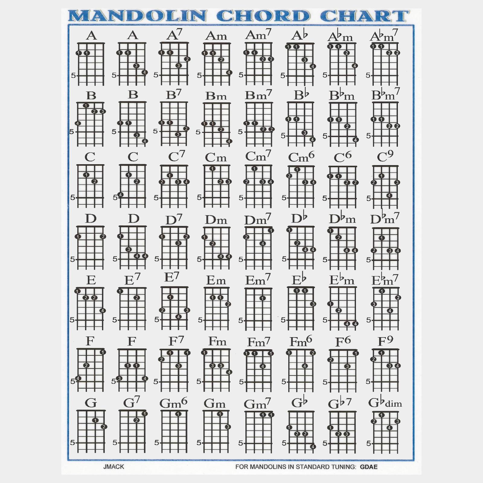 Useful for Mandolin beginner and Teacher Mandolin Chord Chart ...