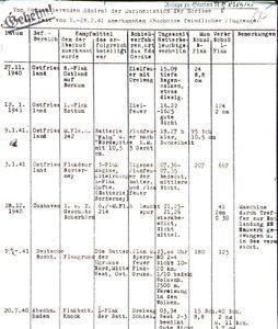 Marinegruppenkommando-Nord-Kriegstagebuch-von-1940-1942