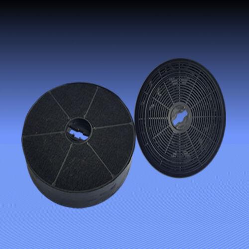 Mix 1 Aktivkohlefilter Kohlefilter Filter passend für Dunstabzugshaube MAN Typ