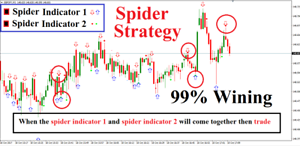 100 accurate binary options indicator for mt4 forex