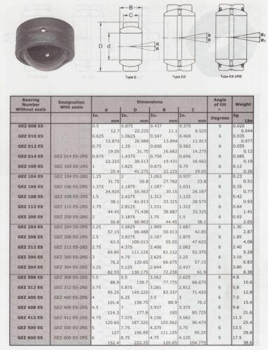 "GEZ200ES-2RS 2/"" BORE SEALED PLAIN BUSHING BEARING SBB32 B32L 20SF32 1 EACH"