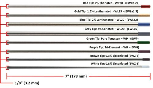 "White 1//8/"" Purple Brown Blue Green Gold Grey Tungsten Electrodes Mix Red"