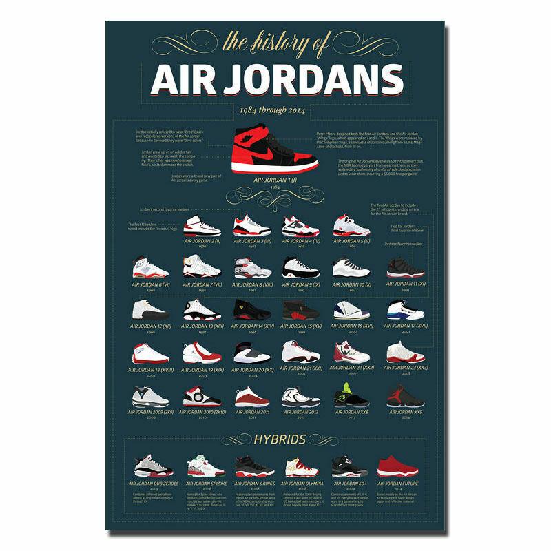 2014 Michael Jordan Shoes Poster Silk