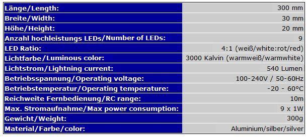 Illuminazione LED LED LED Luce Diurna simulatore terrario insektarium ANFIBI rana tb7ww e05305