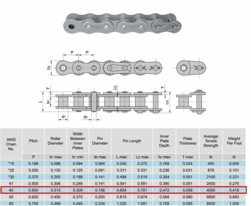 #40 Roller Chain 10 Feet with 2 Connecting Links