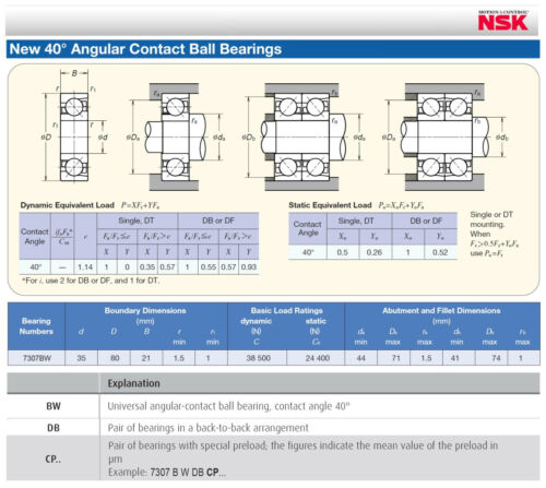 NSK 7307BW DBCPLU61 ANGULAR CONTACT  BALL BEARING
