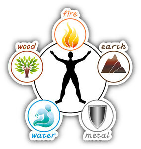 Image result for five elements of life