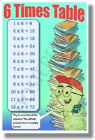 6 Times Table - Classroom Math Poster