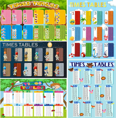 Times Table A4 Five Different Laminated Poster