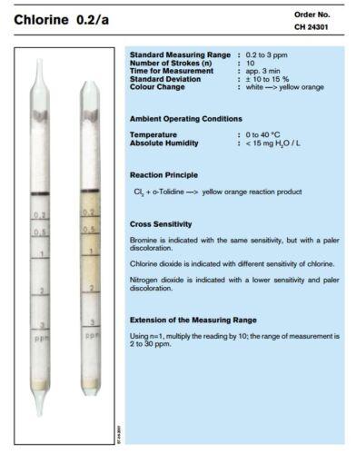 Chlorine 0.2//a Short-term Tubes 10 PACK Dräger-Tubes BB16 0.2-30 ppm
