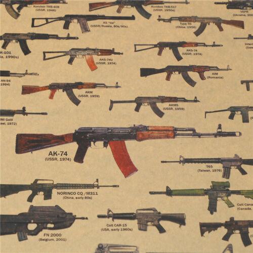 Weltberühmte Gun Daquan Wandaufkleber Militär Poster Nostalgie Kraftpapier—HQ